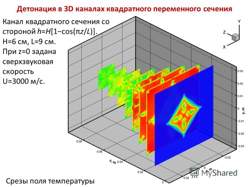 Детонация в 3D каналах квадратного переменного сечения Канал квадратного сечения со стороной h=H[1cos(πz/L)]. H=6 см, L=9 см. При z=0 задана сверхзвуковая скорость U=3000 м/с. Срезы поля температуры