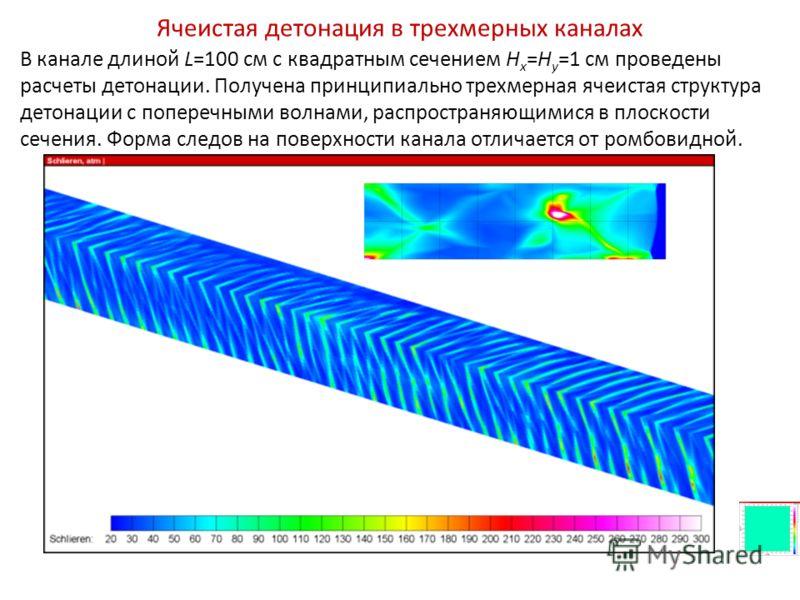 Ячеистая детонация в трехмерных каналах В канале длиной L=100 см с квадратным сечением H x =H y =1 см проведены расчеты детонации. Получена принципиально трехмерная ячеистая структура детонации с поперечными волнами, распространяющимися в плоскости с