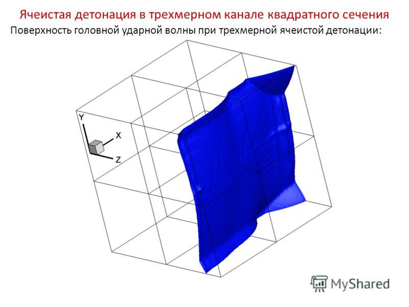 Ячеистая детонация в трехмерном канале квадратного сечения Поверхность головной ударной волны при трехмерной ячеистой детонации: