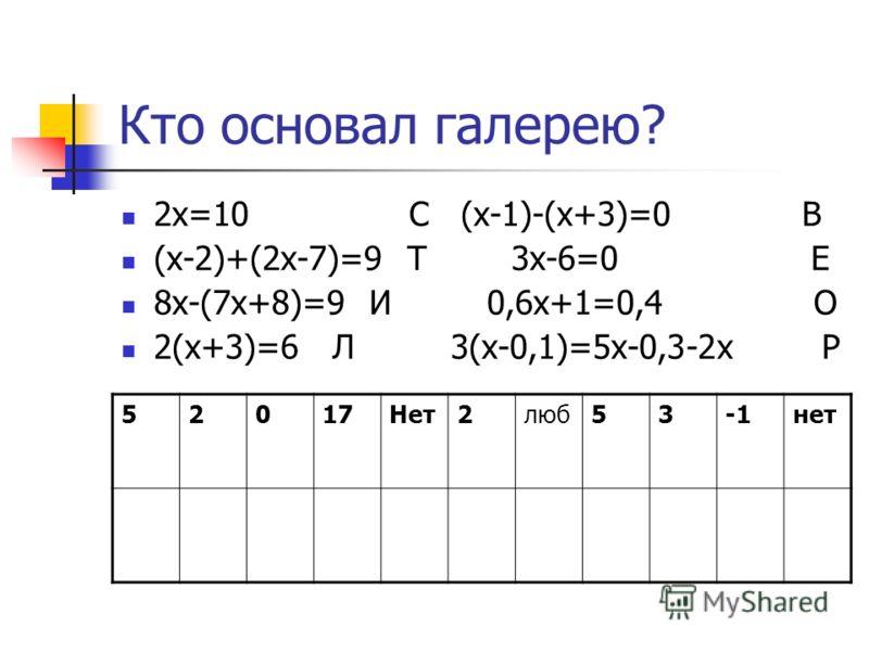 Кто основал галерею? 2х=10 С (х-1)-(х+3)=0 В (х-2)+(2х-7)=9 Т 3х-6=0 Е 8х-(7х+8)=9 И 0,6х+1=0,4 О 2(х+3)=6 Л 3(х-0,1)=5х-0,3-2х Р 52017Нет2люб53нет