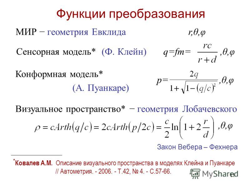 11 Функции преобразования МИР геометрия Евклида r,θ,φ Сенсорная модель* (Ф. Клейн) q=fm=,θ,φ p=,θ,φ Визуальное пространство* геометрия Лобачевского,θ,φ,θ,φ (А. Пуанкаре) Конформная модель* * Ковалев А.М. Описание визуального пространства в моделях Кл