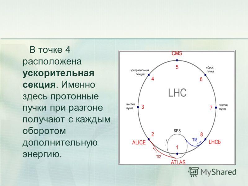 В точке 4 расположена ускорительная секция. Именно здесь протонные пучки при разгоне получают с каждым оборотом дополнительную энергию.