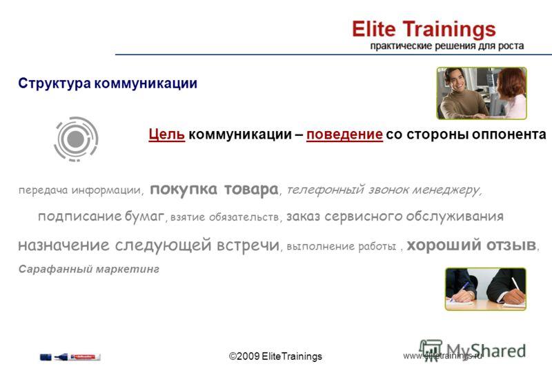 www.elitetrainings.ru ©2009 EliteTrainings Структура коммуникации Цель коммуникации – поведение со стороны оппонента передача информации, покупка товара, телефонный звонок менеджеру, подписание бумаг, взятие обязательств, заказ сервисного обслуживани