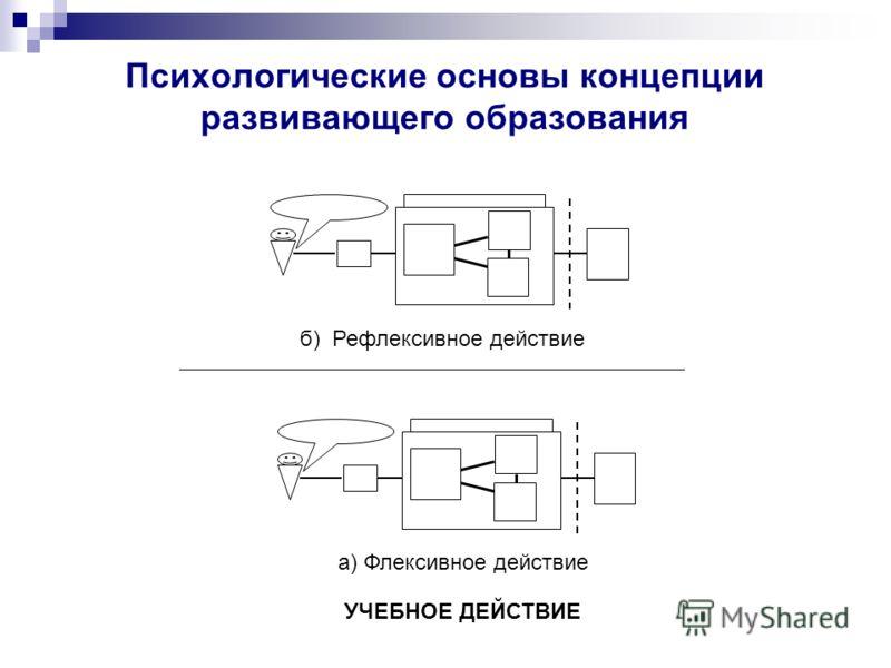 Психологические основы концепции развивающего образования б) Рефлексивное действие а) Флексивное действие УЧЕБНОЕ ДЕЙСТВИЕ