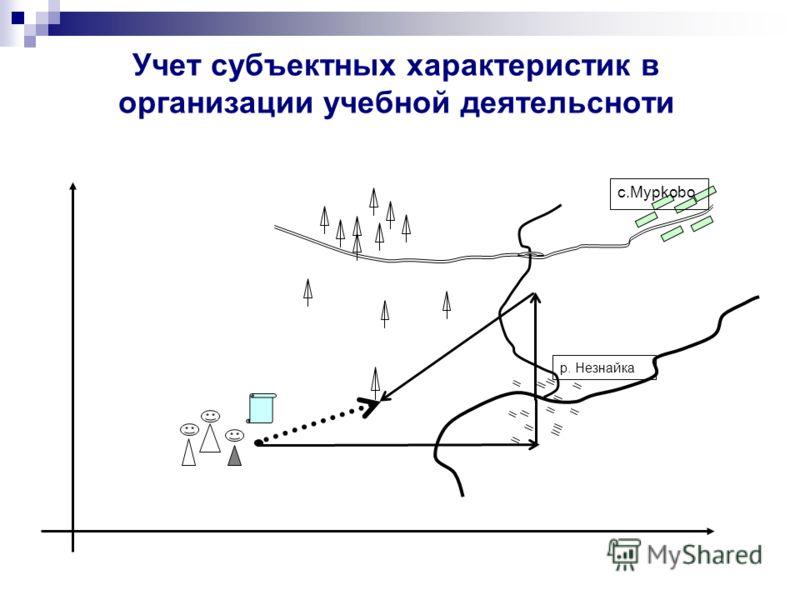 Учет субъектных характеристик в организации учебной деятельсноти c.Mypkobo р. Незнайка
