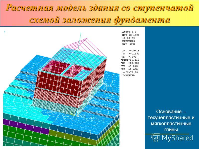 Основание – текучепластичные и мягкопластичные глины Расчетная модель здания со ступенчатой схемой заложения фундамента