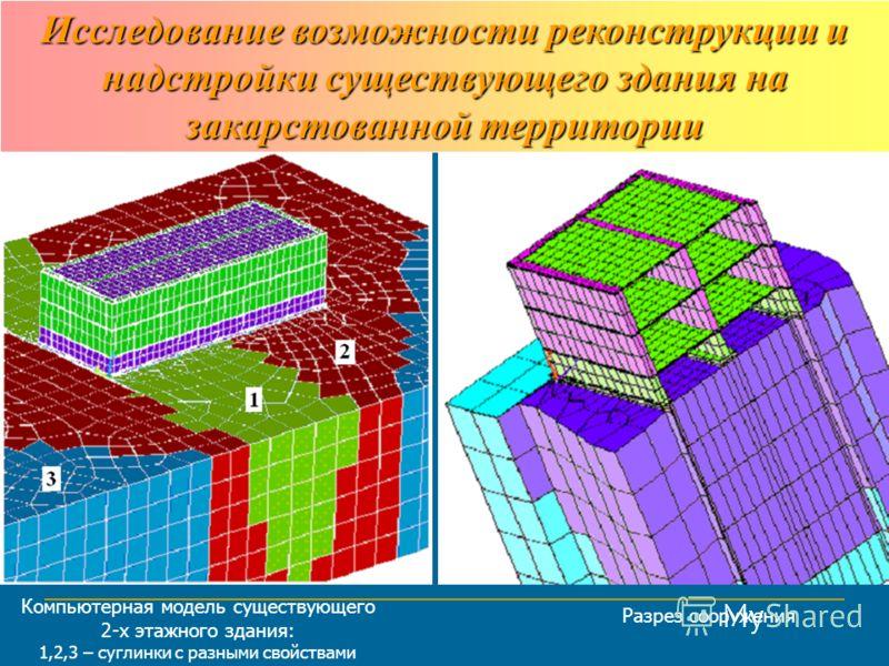 Компьютерная модель существующего 2-х этажного здания: 1,2,3 – суглинки с разными свойствами Разрез сооружения Исследование возможности реконструкции и надстройки существующего здания на закарстованной территории