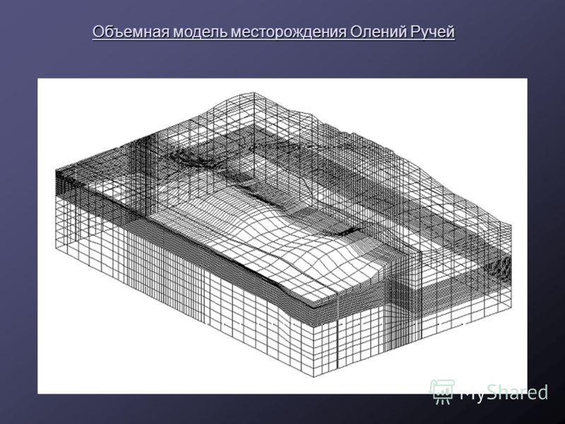 Объемная модель месторождения Олений Ручей