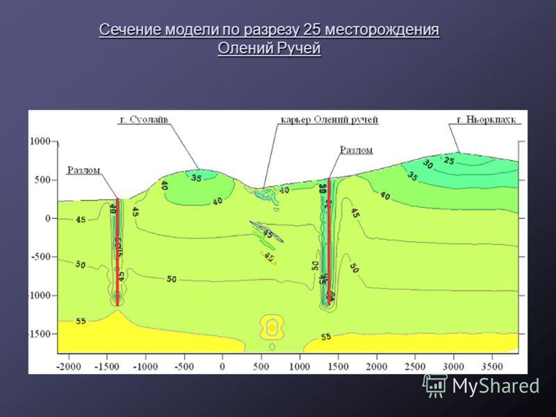 Сечение модели по разрезу 25 месторождения Олений Ручей