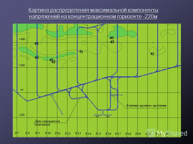 Картина распределения максимальной компоненты напряжений на концентрационном горизонте -220м
