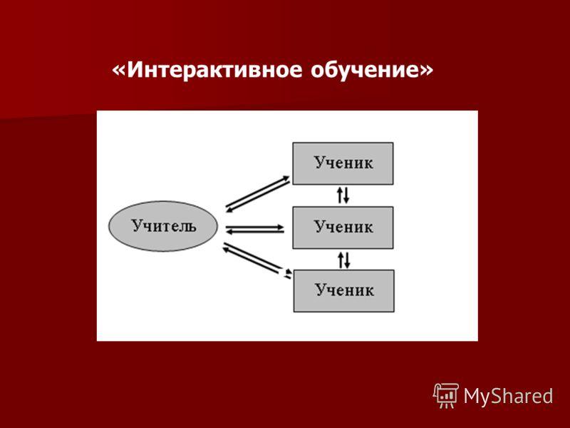 «Интерактивное обучение»