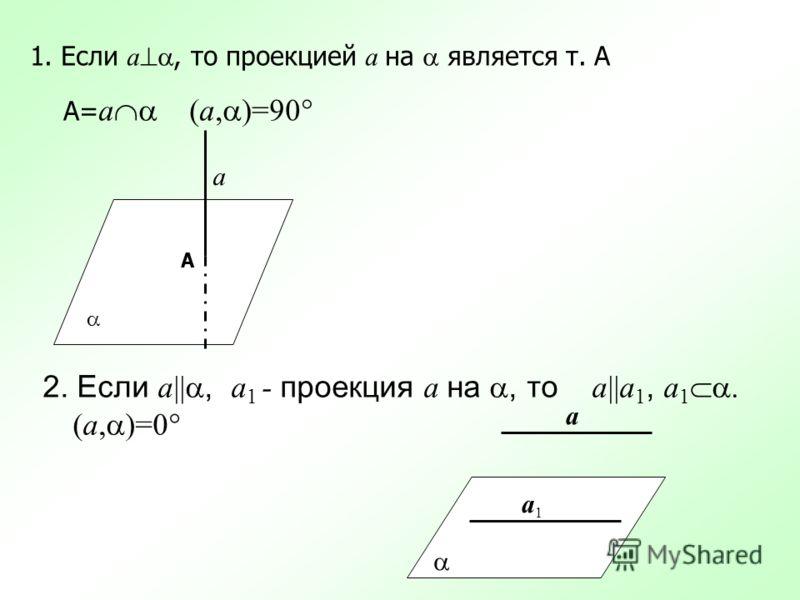 1. Если a, то проекцией a на является т. А A= a (a, )=90 A a 2. Если a||, a 1 - проекция a на, то a||a 1, a 1. (a, )=0 a1a1 a
