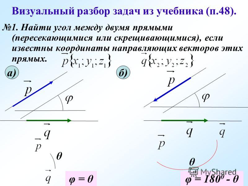Визуальный разбор задач из учебника (п.48). 1. Найти угол между двумя прямыми (пересекающимися или скрещивающимися), если известны координаты направляющих векторов этих прямых. а)б) θ θ φ = θφ = 180 0 - θ