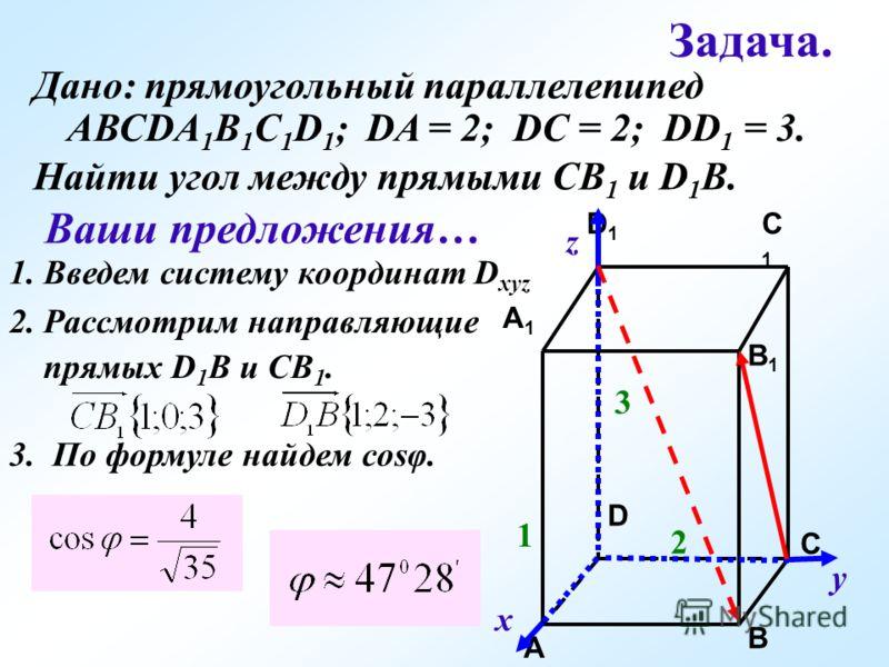 Задача. Дано: прямоугольный параллелепипед АВСDA 1 B 1 C 1 D 1 ; DA = 2; DC = 2; DD 1 = 3. C C1C1 A1A1 B1B1 D1D1 A B D 1 2 3 Найти угол между прямыми СВ 1 и D 1 B. х у z Ваши предложения… 1. Введем систему координат D xyz 2. Рассмотрим направляющие п