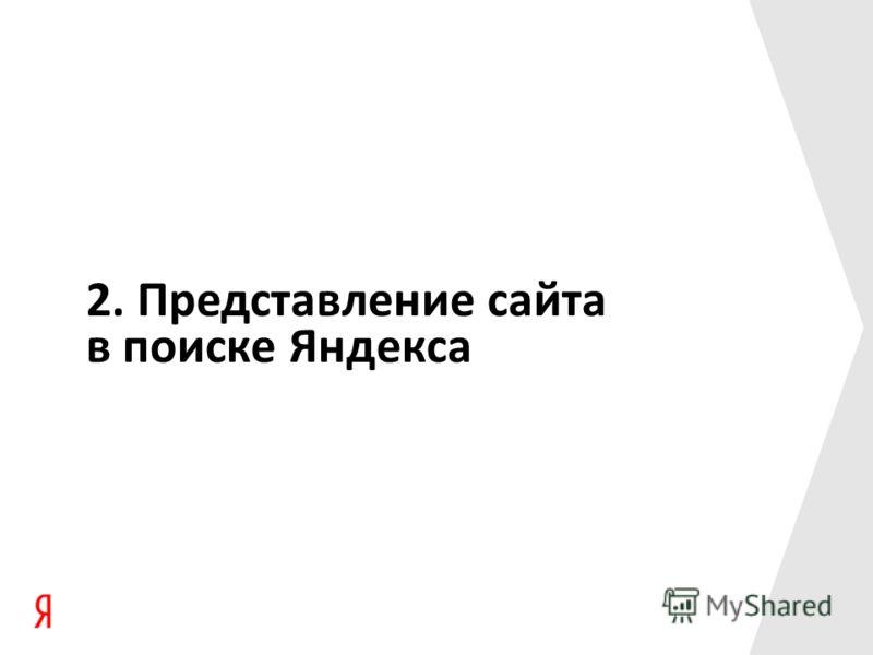 2. Представление сайта в поиске Яндекса