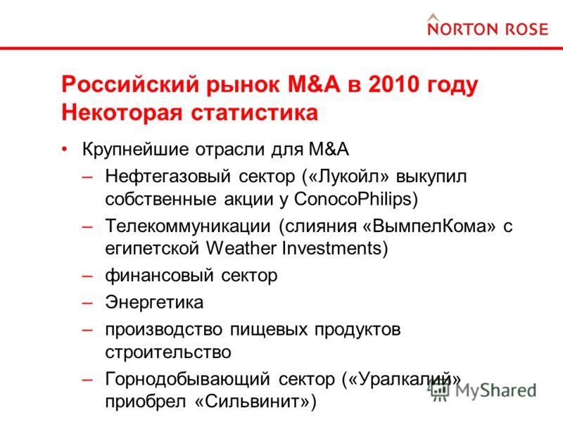 Российский рынок M&A в 2010 году Некоторая статистика Крупнейшие отрасли для M&A –Нефтегазовый сектор («Лукойл» выкупил собственные акции у ConocoPhilips) –Телекоммуникации (слияния «ВымпелКома» с египетской Weather Investments) –финансовый сектор –Э