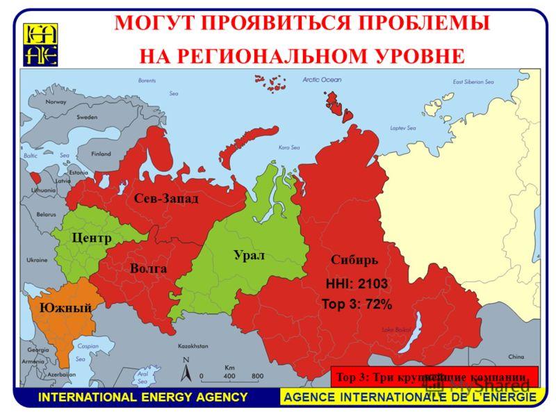 INTERNATIONAL ENERGY AGENCY AGENCE INTERNATIONALE DE LENERGIE HHI: 2103 Top 3: 72% МОГУТ ПРОЯВИТЬСЯ ПРОБЛЕМЫ НА РЕГИОНАЛЬНОМ УРОВНЕ Сев-Запад Центр Волга Южный Урал Сибирь Top 3: Три крупнейшие компании