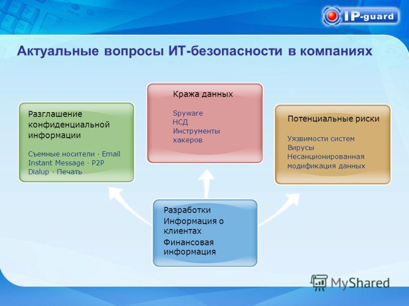 Разглашение конфиденциальной информации Съемные носители · Email Instant Message · P2P Dialup · Печать Актуальные вопросы ИТ-безопасности в компаниях Кража данных Spyware НСД Инструменты хакеров Потенциальные риски Уязвимости систем Вирусы Несанциони
