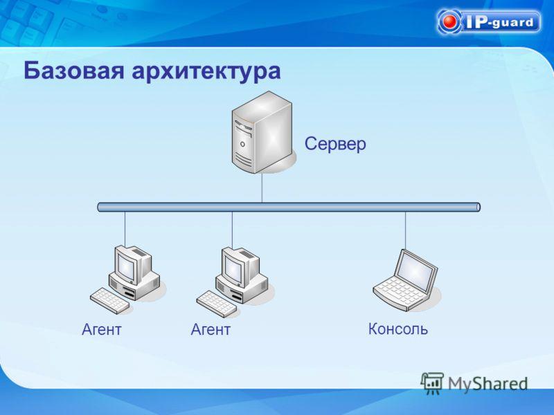 Базовая архитектура Сервер Консоль Агент