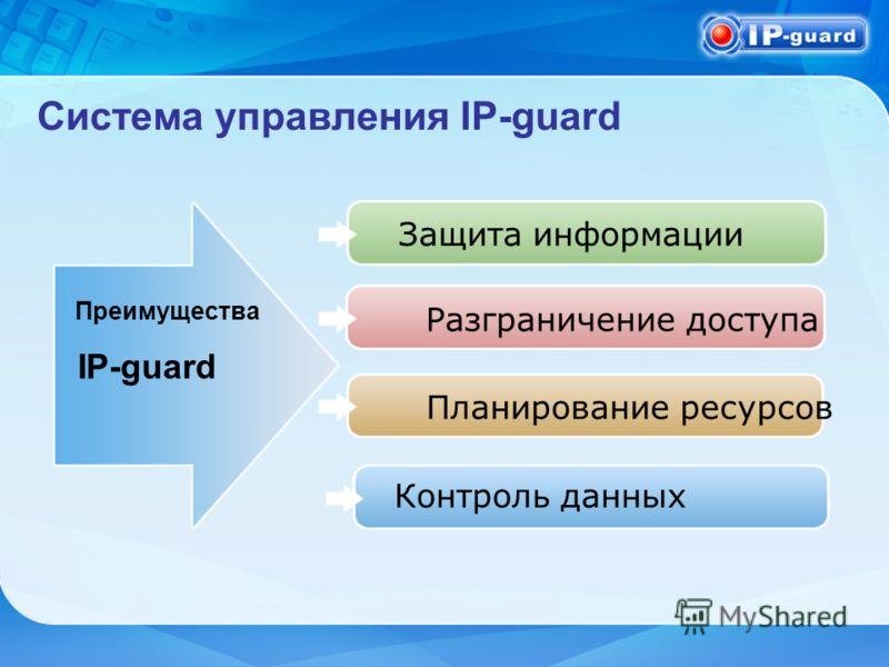 IP-guard Преимущества Система управления IP-guard Защита информации Разграничение доступа Планирование ресурсов Контроль данных