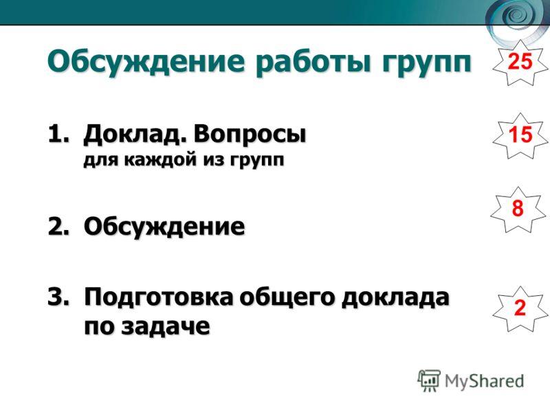 Обсуждение работы групп 1.Доклад. Вопросы для каждой из групп 2.Обсуждение 3.Подготовка общего доклада по задаче