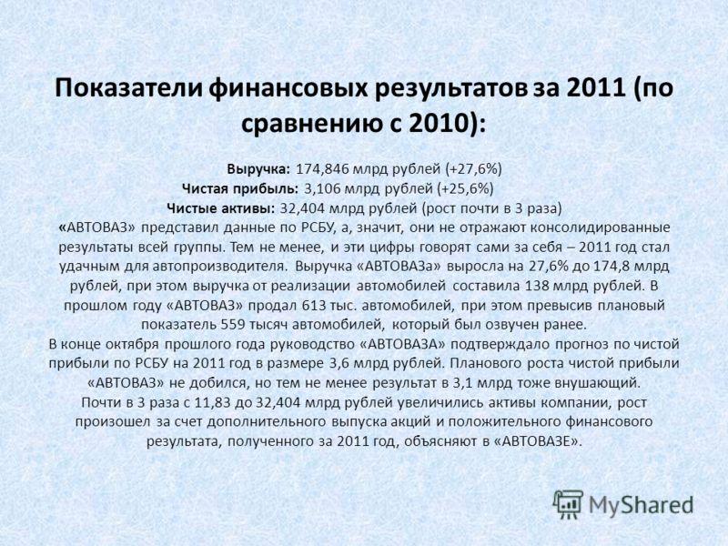 Показатели финансовых результатов за 2011 (по сравнению с 2010): Выручка: 174,846 млрд рублей (+27,6%) Чистая прибыль: 3,106 млрд рублей (+25,6%) Чистые активы: 32,404 млрд рублей (рост почти в 3 раза) «АВТОВАЗ» представил данные по РСБУ, а, значит,