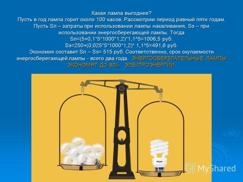 Какая лампа выгоднее? Пусть в год лампа горит около 100 часов. Рассмотрим период равный пяти годам. Пусть Sл – затраты при использовании лампы накаливания, Sэ – при использовании энергосберегающей лампы. Тогда Sл=(5+0,1*5*1000*1,2)*1,1^5=1006,5 руб.