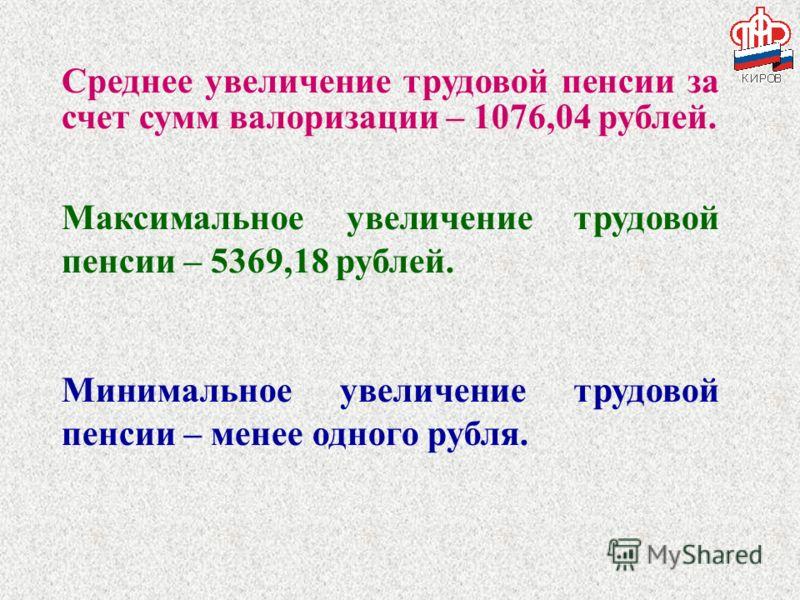 Среднее увеличение трудовой пенсии за счет сумм валоризации – 1076,04 рублей. Максимальное увеличение трудовой пенсии – 5369,18 рублей. Минимальное увеличение трудовой пенсии – менее одного рубля.