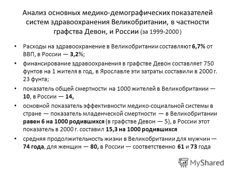Анализ основных медико-демографических показателей систем здравоохранения Великобритании, в частности графства Девон, и России (за 1999-2000 ) Расходы на здравоохранение в Великобритании составляют 6,7% от ВВП, в России 3,2%; финансирование здравоохр