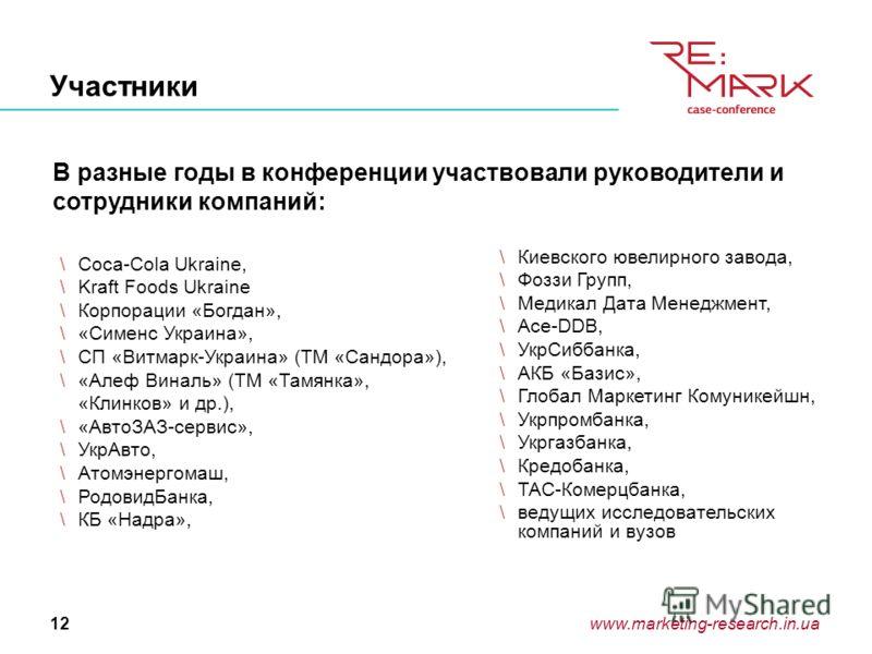 www.marketing-research.in.ua12 Участники В разные годы в конференции участвовали руководители и сотрудники компаний: \Киевского ювелирного завода, \Фоззи Групп, \Медикал Дата Менеджмент, \Ace-DDB, \УкрСиббанка, \АКБ «Базис», \Глобал Маркетинг Комуник