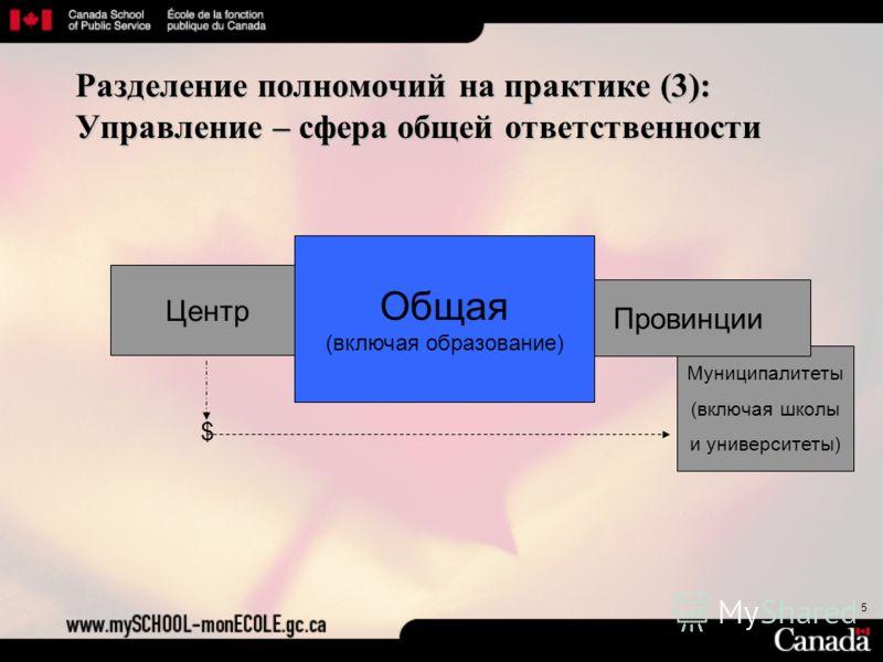 5 Муниципалитеты (включая школы и университеты) Разделение полномочий на практике (3): Управление – сфера общей ответственности Провинции Центр Общая (включая образование) $