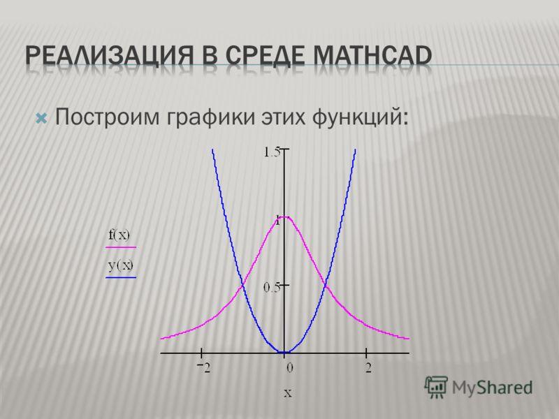 Построим графики этих функций:
