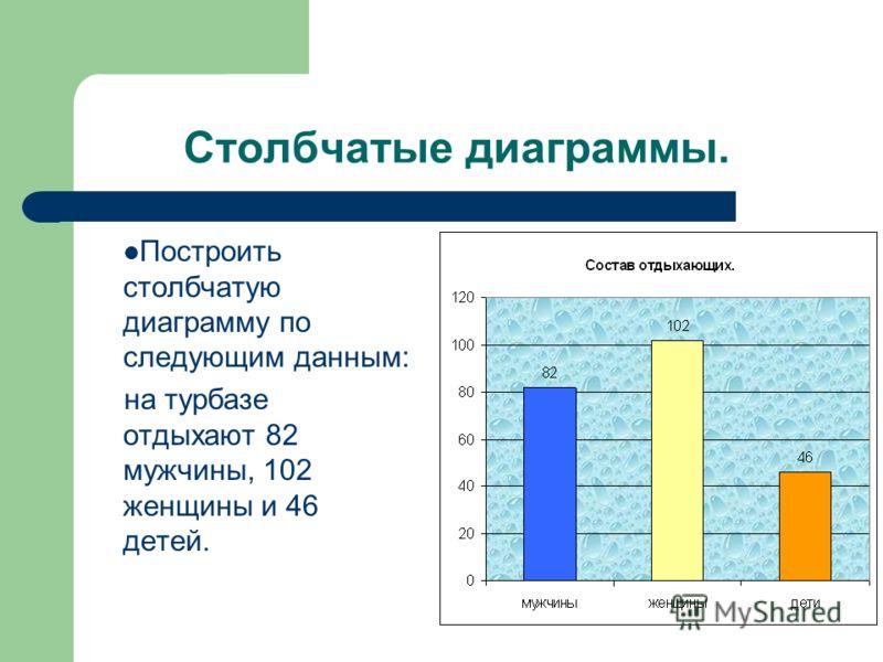 Столбчатые диаграммы. Построить столбчатую диаграмму по следующим данным: на турбазе отдыхают 82 мужчины, 102 женщины и 46 детей.