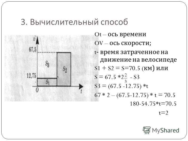 3. Вычислительный способ Ot – ось времени OV – ось скорости ; t- время затраченное на движение на велосипеде S1 + S2 = S=70.5 ( км ) или S = 67.5 *2 - S3 S3 = (67.5 -12.75) *t 67 * 2 – (67.5-12.75) * t = 70.5 180-54.75*t=70.5 t=2
