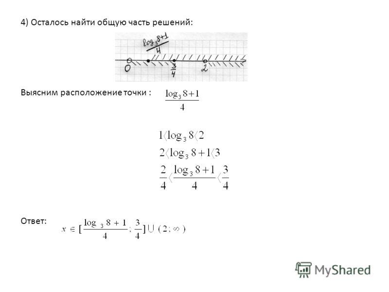 4) Осталось найти общую часть решений: Выясним расположение точки : Ответ: