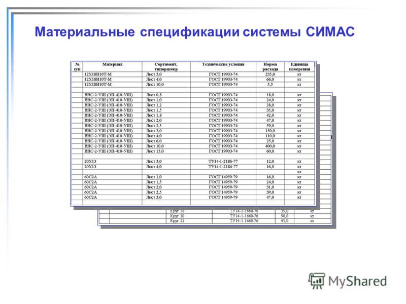 Материальные спецификации системы СИМАС