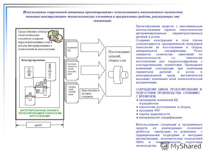 Среда типовых конструктивно- технологических элементов содержит параметризованные узлы и детали, интегрированные с технологией их изготовления ИНТЕГРИРОВАННЫЕ ЗНАНИЯ О ПРОЕКТИРОВАНИИ И ТЕХНОЛОГИИ ИЗГОТОВЛЕНИЯ Конструирование комплект КД Материа льная