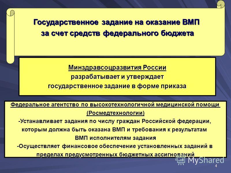 4 Государственное задание на оказание ВМП за счет средств федерального бюджета Минздравсоцразвития России разрабатывает и утверждает государственное задание в форме приказа Федеральное агентство по высокотехнологичной медицинской помощи (Росмедтехнол