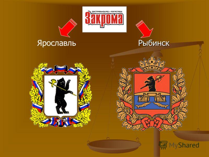 Ярославль Рыбинск