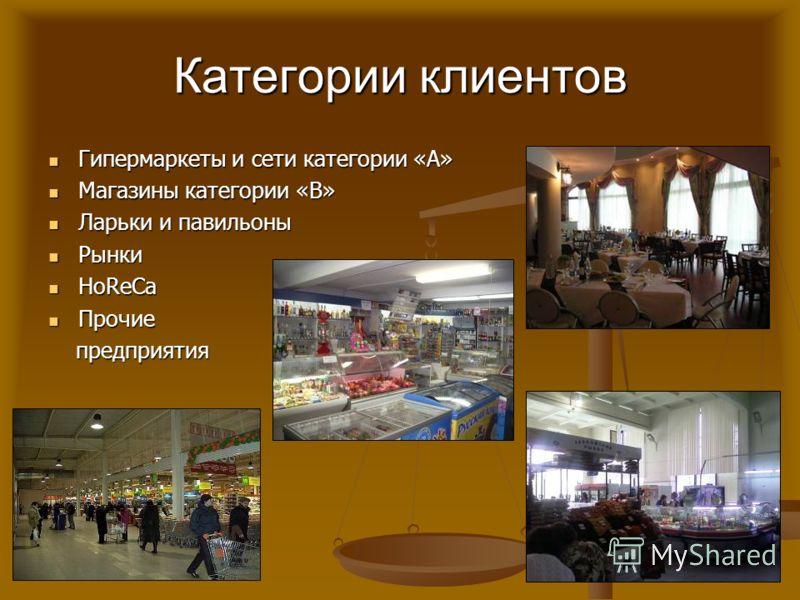Категории клиентов Гипермаркеты и сети категории «А» Гипермаркеты и сети категории «А» Магазины категории «В» Магазины категории «В» Ларьки и павильоны Ларьки и павильоны Рынки Рынки HoReCa HoReCa Прочие Прочие предприятия предприятия