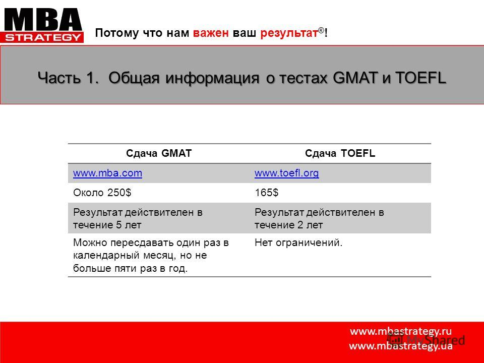 www.mbastrategy.ru www.mbastrategy.ua Потому что нам важен ваш результат ® ! Часть 1. Общая информация о тестах GMAT и TOEFL Сдача GMATСдача TOEFL www.mba.comwww.toefl.org Около 250$165$ Результат действителен в течение 5 лет Результат действителен в