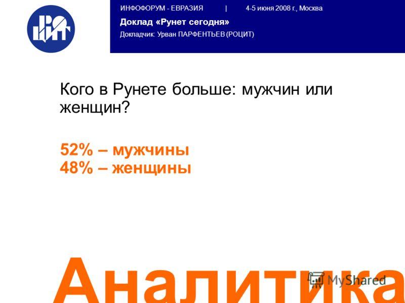 ИНФОФОРУМ - ЕВРАЗИЯ | 4-5 июня 2008 г., Москва Доклад «Рунет сегодня» Докладчик: Урван ПАРФЕНТЬЕВ (РОЦИТ) Аналитика Кого в Рунете больше: мужчин или женщин? 52% – мужчины 48% – женщины