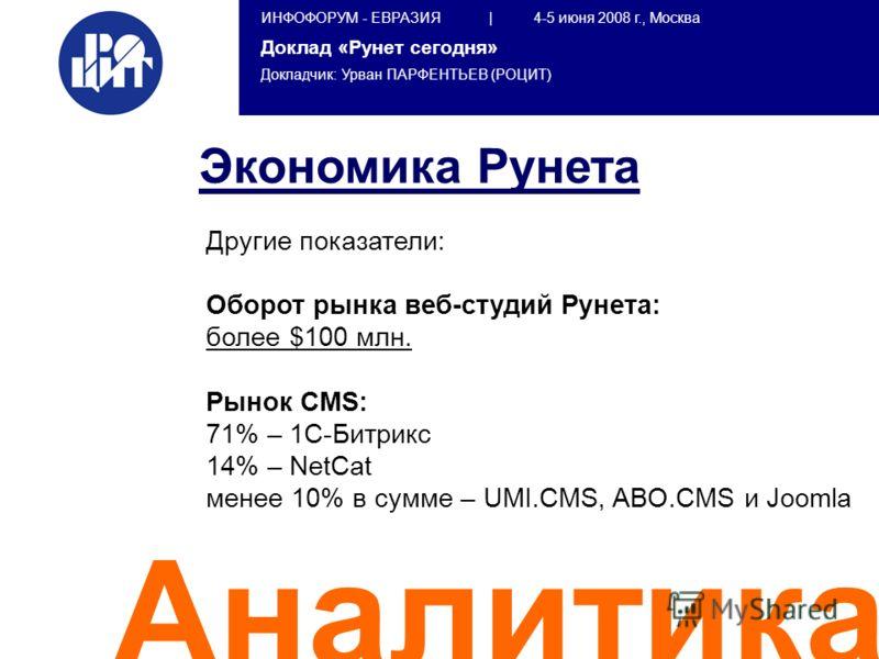 ИНФОФОРУМ - ЕВРАЗИЯ | 4-5 июня 2008 г., Москва Доклад «Рунет сегодня» Докладчик: Урван ПАРФЕНТЬЕВ (РОЦИТ) Аналитика Другие показатели: Оборот рынка веб-студий Рунета: более $100 млн. Рынок CMS: 71% – 1С-Битрикс 14% – NetCat менее 10% в сумме – UMI.CM