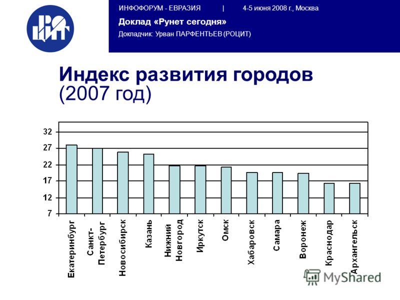 ИНФОФОРУМ - ЕВРАЗИЯ | 4-5 июня 2008 г., Москва Доклад «Рунет сегодня» Докладчик: Урван ПАРФЕНТЬЕВ (РОЦИТ) Индекс развития городов (2007 год)