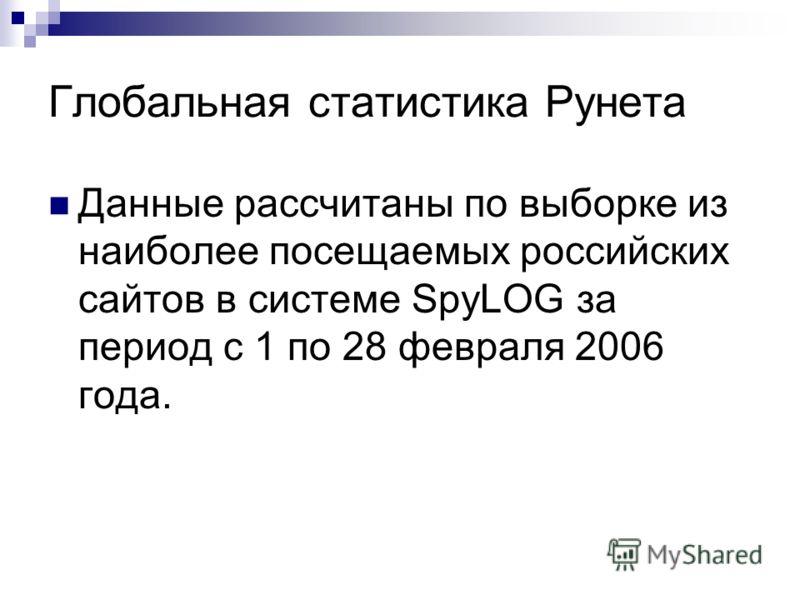 Глобальная статистика Рунета Данные рассчитаны по выборке из наиболее посещаемых российских сайтов в системе SpyLOG за период с 1 по 28 февраля 2006 года.