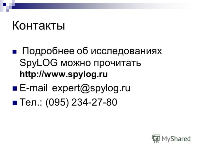 Контакты Подробнее об исследованиях SpyLOG можно прочитать http://www.spylog.ru E-mailexpert@spylog.ru Тел.: (095) 234-27-80