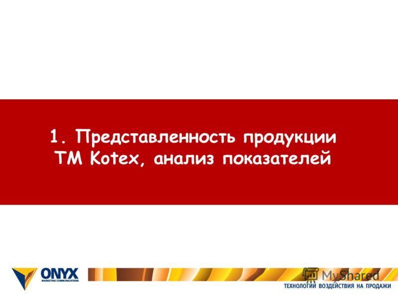 1. Представленность продукции ТМ Kotex, анализ показателей