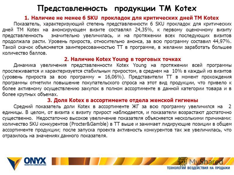 Представленность продукции ТМ Kotex 1.Наличие не менее 6 SKU прокладок для критических дней ТМ Kotex Показатель, характеризующий степень представленности 6 SKU прокладок для критических дней ТМ Kotex на анонсирующем визите составлял 24,35%, к первому