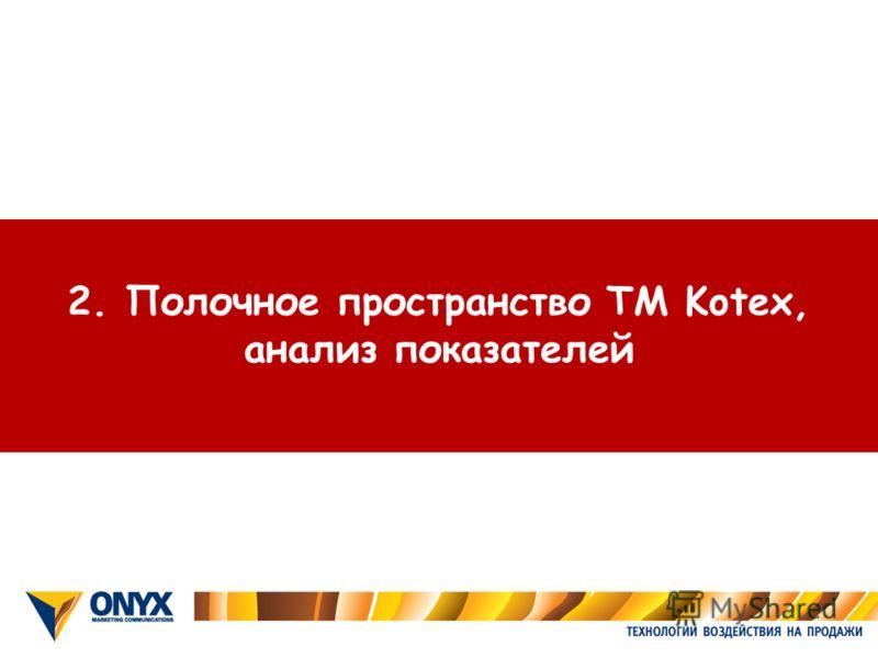 2. Полочное пространство ТМ Kotex, анализ показателей