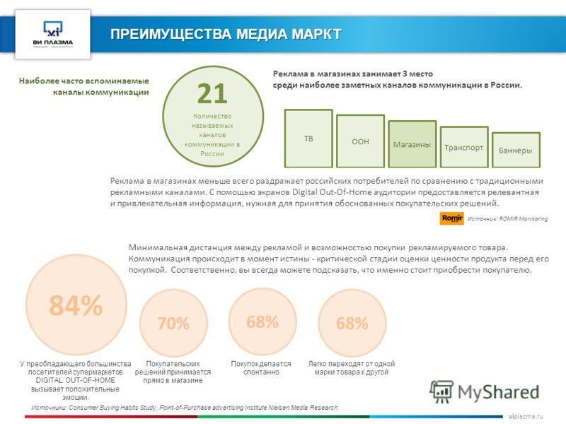 viplazma.ru ПРЕИМУЩЕСТВА МЕДИА МАРКТ Минимальная дистанция между рекламой и возможностью покупки рекламируемого товара. Коммуникация происходит в момент истины - критической стадии оценки ценности продукта перед его покупкой. Соответственно, вы всегд